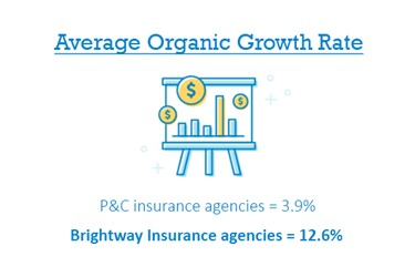 Average organic growth rate.jpg